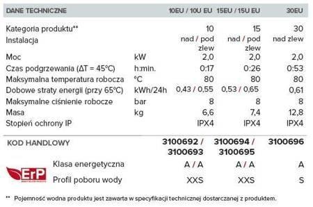 ANDRIS LUX ECO 30 EU PL Elektryczny pojemnościowy podgrzewacz wody