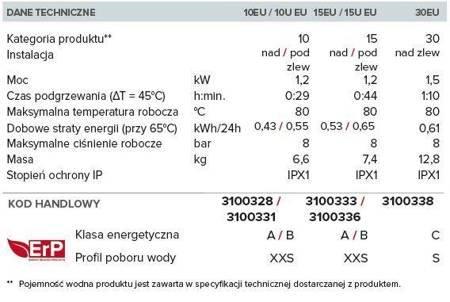 ANDRIS R 10U EU PL Elektryczny pojemnościowy podgrzewacz wody