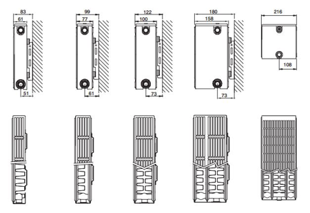 Grzejnik Compact  All In Stelrad Typ 11, wys./dł. - 600/1400
