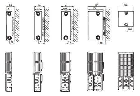 Grzejnik Compact  All In Stelrad Typ 22, wys./dł. - 300/800