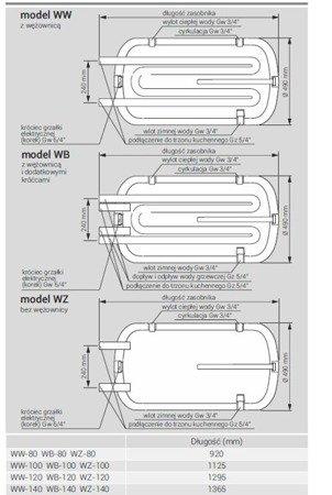 KOSPEL - WB-140 TERMO HIT