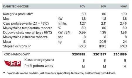LYDOS ECO 100 V 1,8K PL EU Elektryczny pojemnościowy podgrzewacz wody