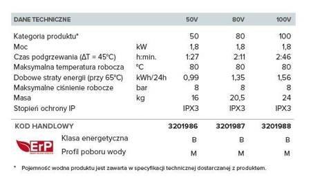 LYDOS WIFI 50 V 1,8K EN EU Elektryczny pojemnościowy podgrzewacz wody