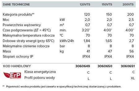 PRO R 150 VTS EVO EU Elektryczny pojemnościowy podgrzewacz wody